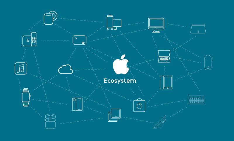 Visuals-Keen-Financials-Apple-Ecosystem