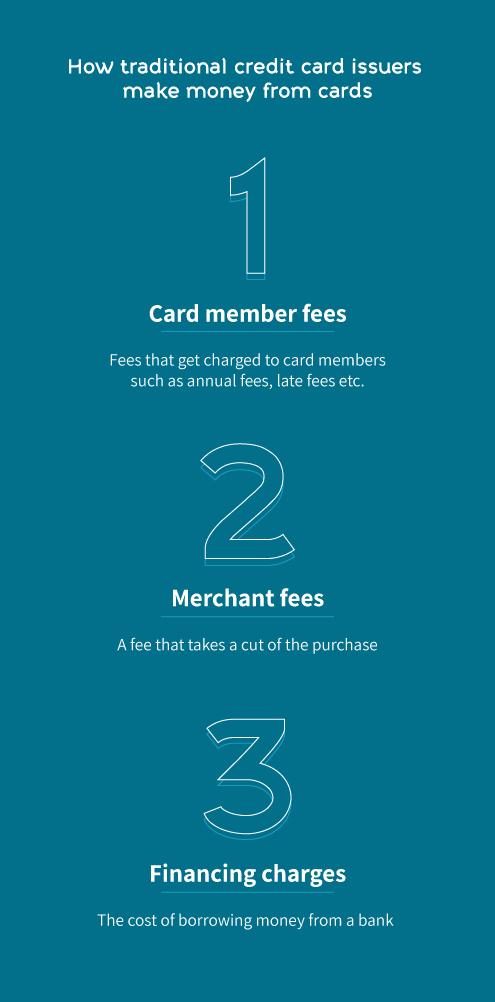 Visuals-Keen-Financials-Apple-card3-1