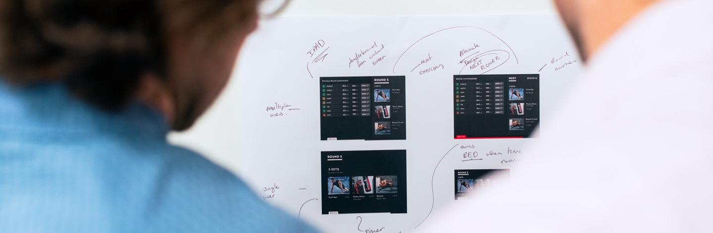 UX design maturity als strategische groeikeuze